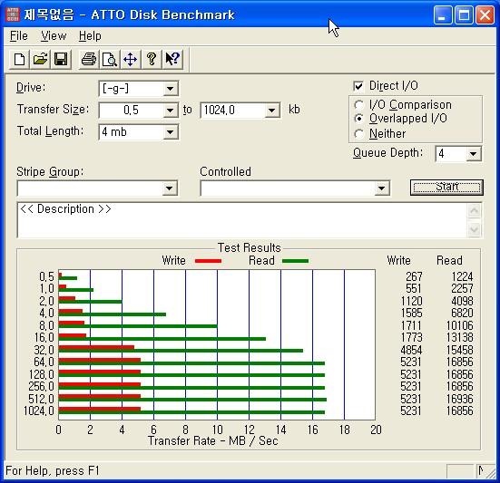 USB메모리. 프론트패널 테스트