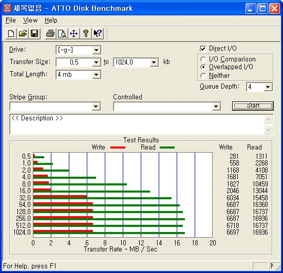 USB메모리. 백패널 테스트